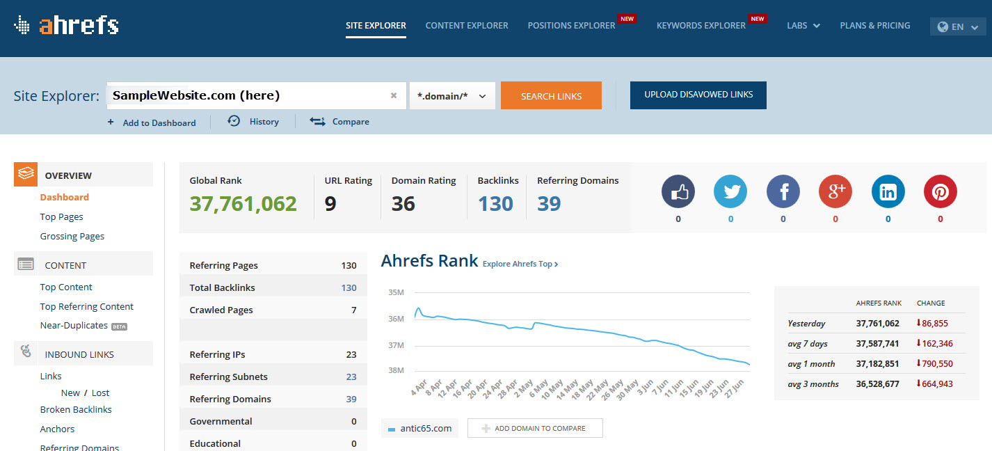 AHrefs_SEO_Tool_Site_Explorer_Backlinks
